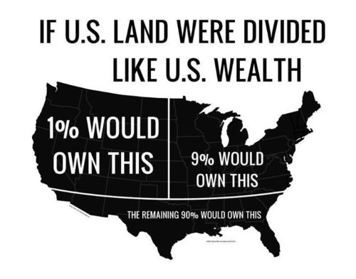 And Here S What The U S Would Look Like If The Land Were Divided Up According To Wealth Of The Population The Famous 1 Percenters Would Of Course