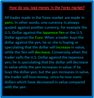 How do you lose in Forex market