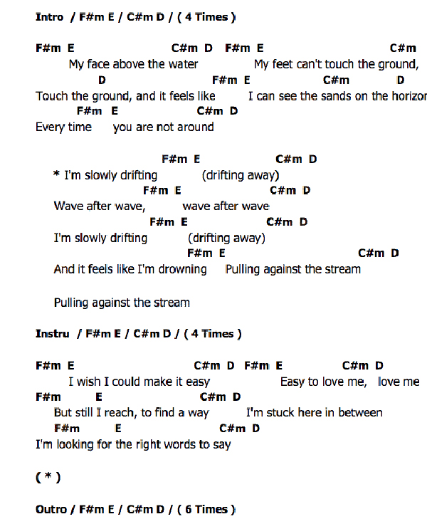 Unique I Can T Make You Love Me Guitar Chords Image Collection ...