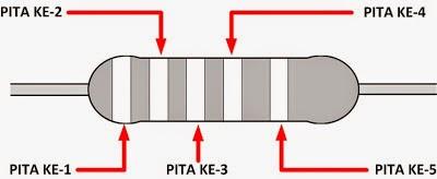 [Image : System 5 Pita]