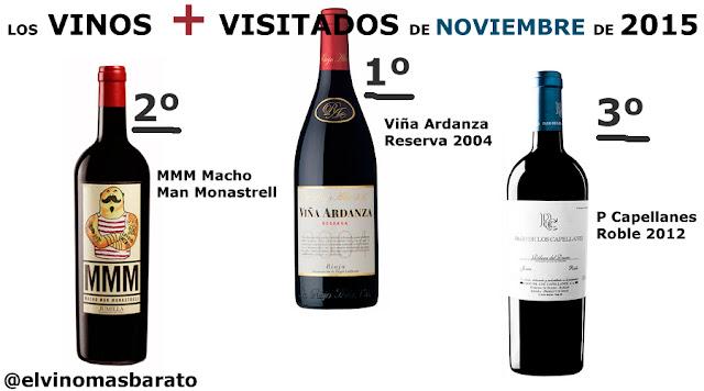 blog de vino Los mejores vinos de noviembre 2015