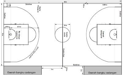 Bola Basket .