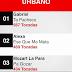 """""""TA PACHECO"""" DE GABRIEL FEATURING MOZART LA PARA No. 1 EN SONADAS RADIO DOMINICANA OCT. 26, 2014"""