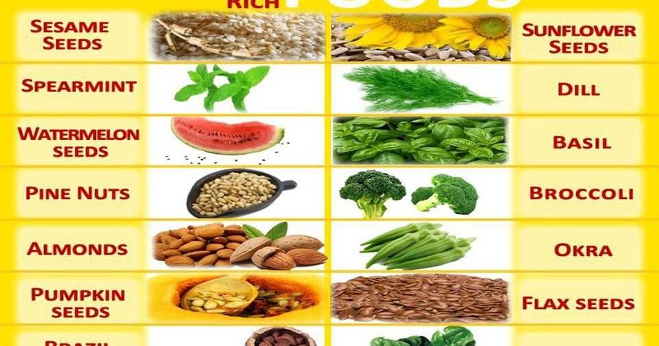 Sa de diabetes tipo 2 alimentos ricos em magn sio para preven o - Alimentos contra diabetes ...
