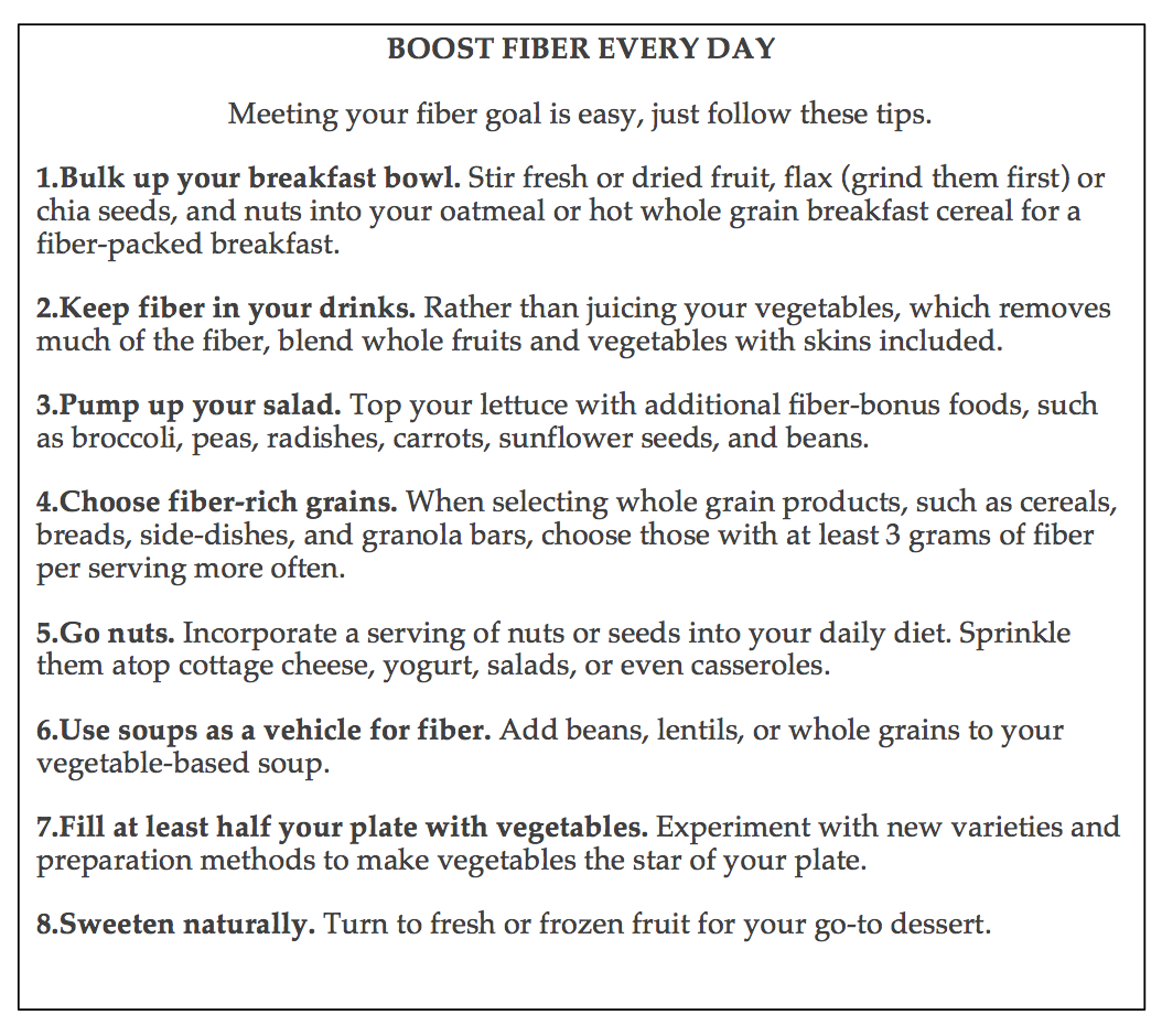 Tips for Boosting Fiber Intake