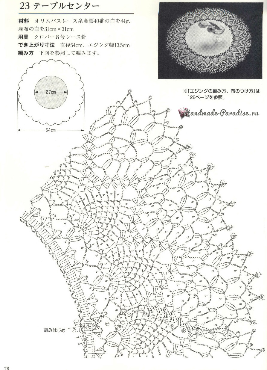 Схемы салфеток патриции кристофферсен описание и схемы