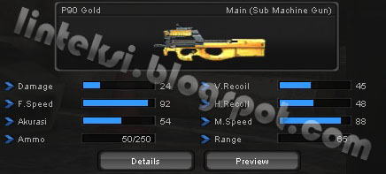 Senjata Pointblank P90 Gold
