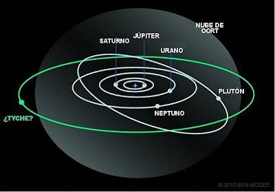 planeta gigante tyche amenaza la tierra