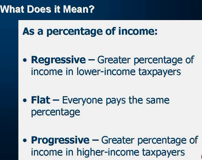 fair flat and progressive tax It also has a responsibility to design a tax system that is fair and efficient a flat  consumption tax is the least economically destructive tax system relative to the.