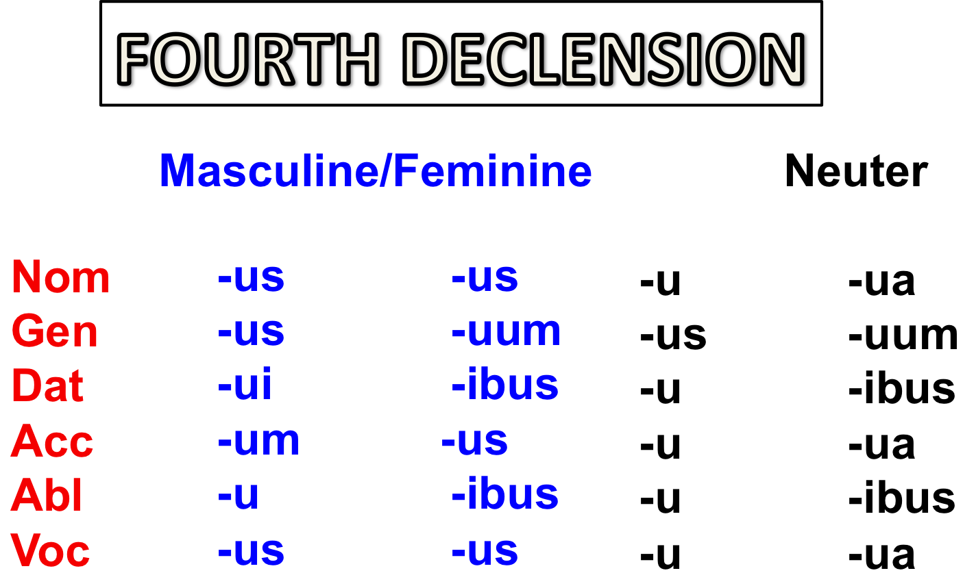 home images lesson 11 fourth declension lesson 11 fourth declension ...