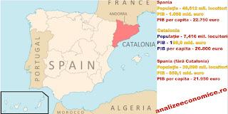 Catalonia nu e a Spaniei, ci a creditorilor