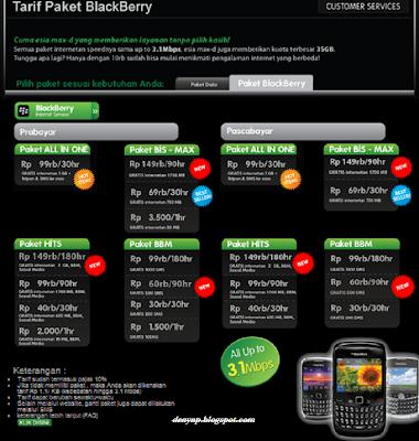 Paket Blackberry, Paket Blackberry Esia, Cara Daftar Paket Blackberry