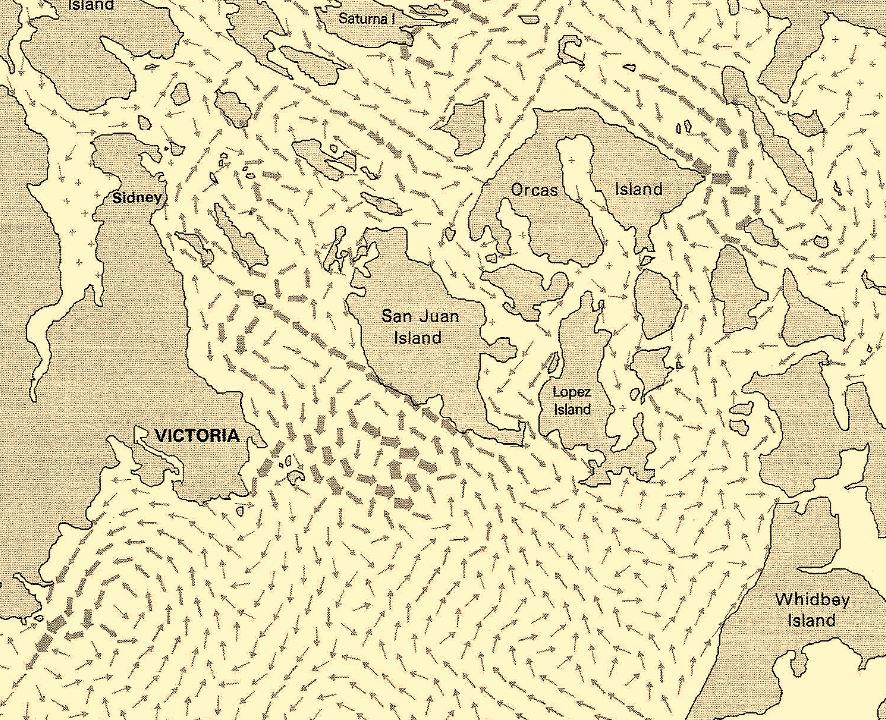 san juan islands current chart - Tide Flow Chart