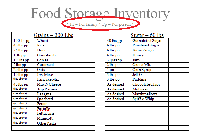 Food storage survival preparedness youtube