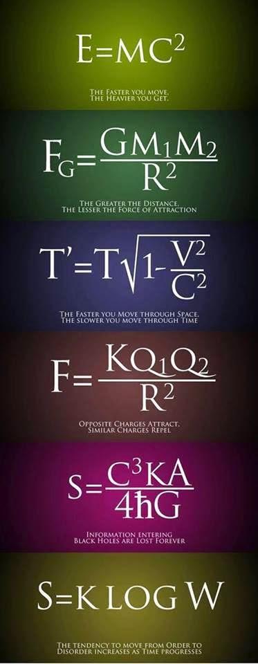 Grandes fórmulas