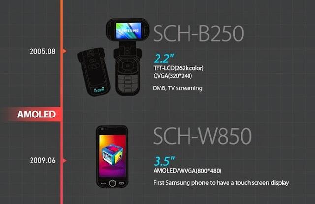 Samsung-SCH-B250-and-SCH-W850