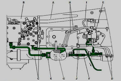 International 574 Transmission Diagram
