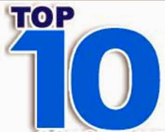 Daily GK News Top 10 Current Affairs of 10 January 2014 | Daily GK Capsule