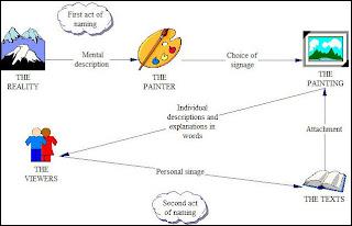 external image literature+and+art.jpg