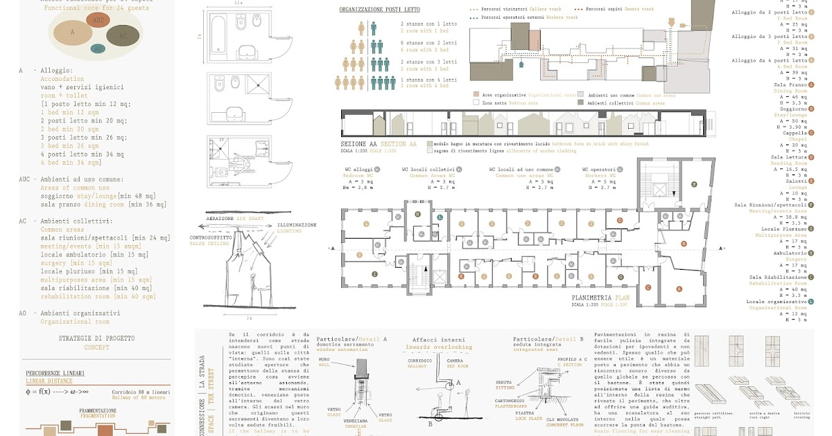 Ferretti studio progetta la mia nuova casa per la mia for La mia nuova casa