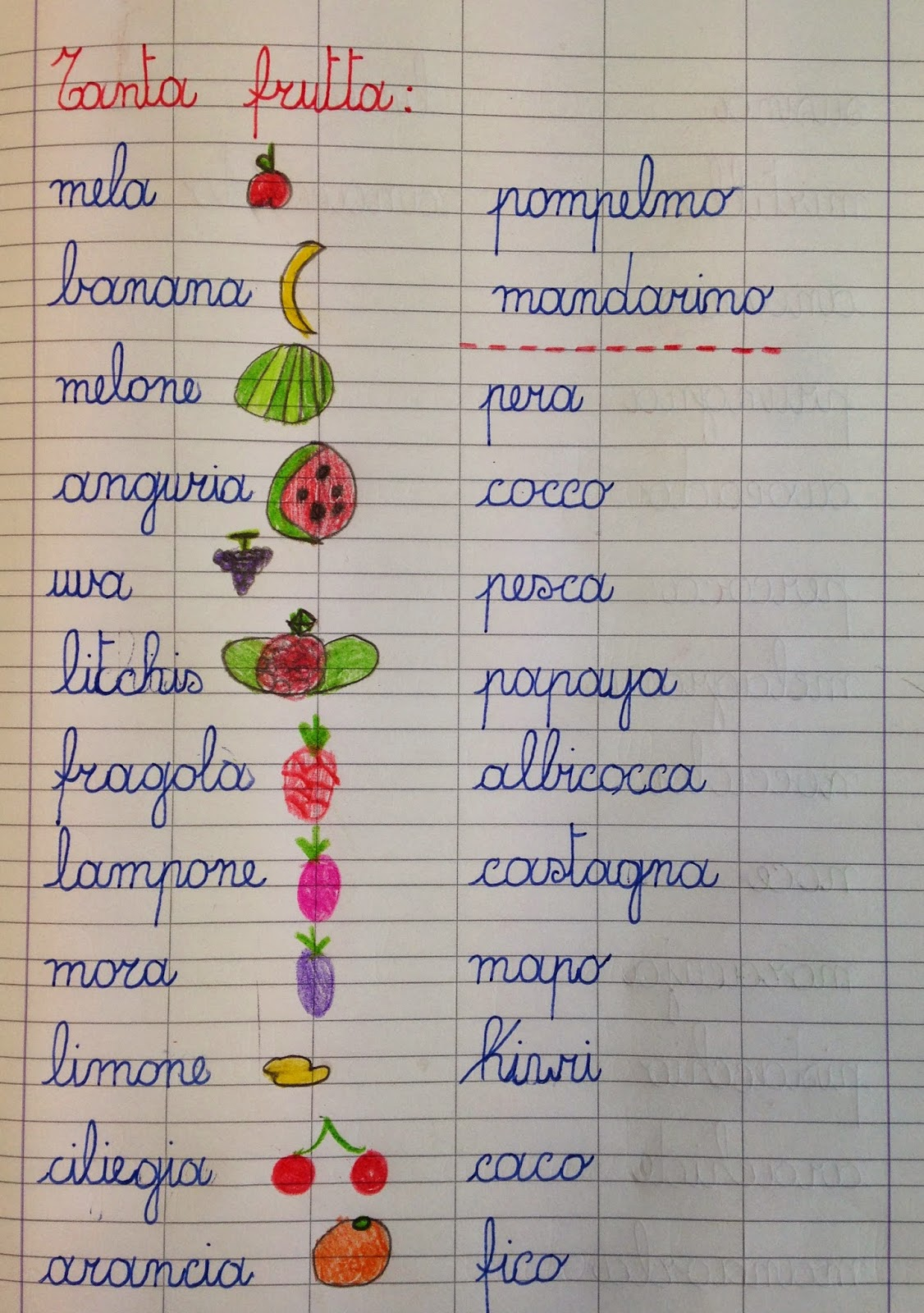 Apedario frutti per tutti i gusti for Elenco alberi da frutto