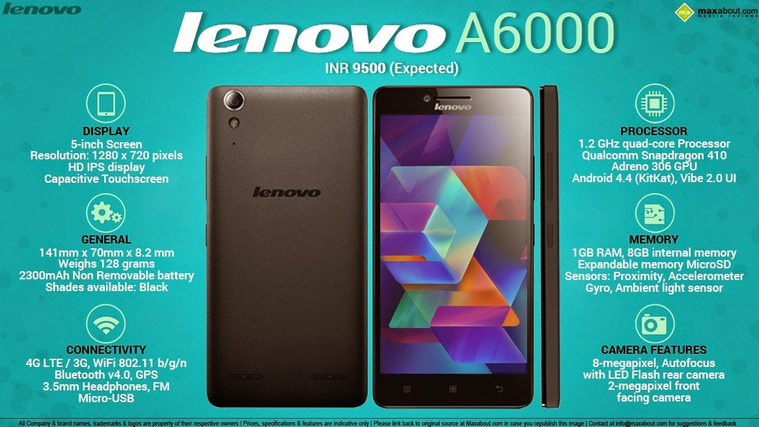 Lenovo A6000 4G LTE, Lenovo A6000 specifications, dual SIM card smartphone, autofocus, Android KitKat, new Android smartphone,