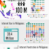 Research Shows Stunning Growth of Internet Activity in the Philippines!