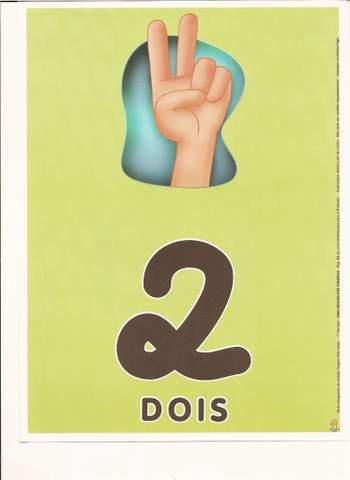 Cartazes de Numerais | Número dois