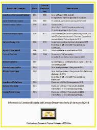 Informe H. Comisión Especial del Consejo Directivo