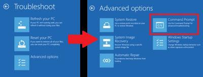 Cara Memperbaiki Windows 8 Yang Gagal Boot