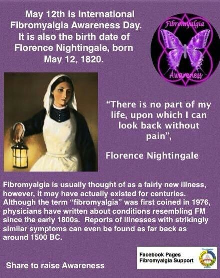 Fibromyalgia with Chronic fatigue  Fighter