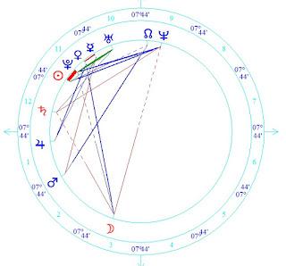 celebrity wiki donna bae birth chart horoscope