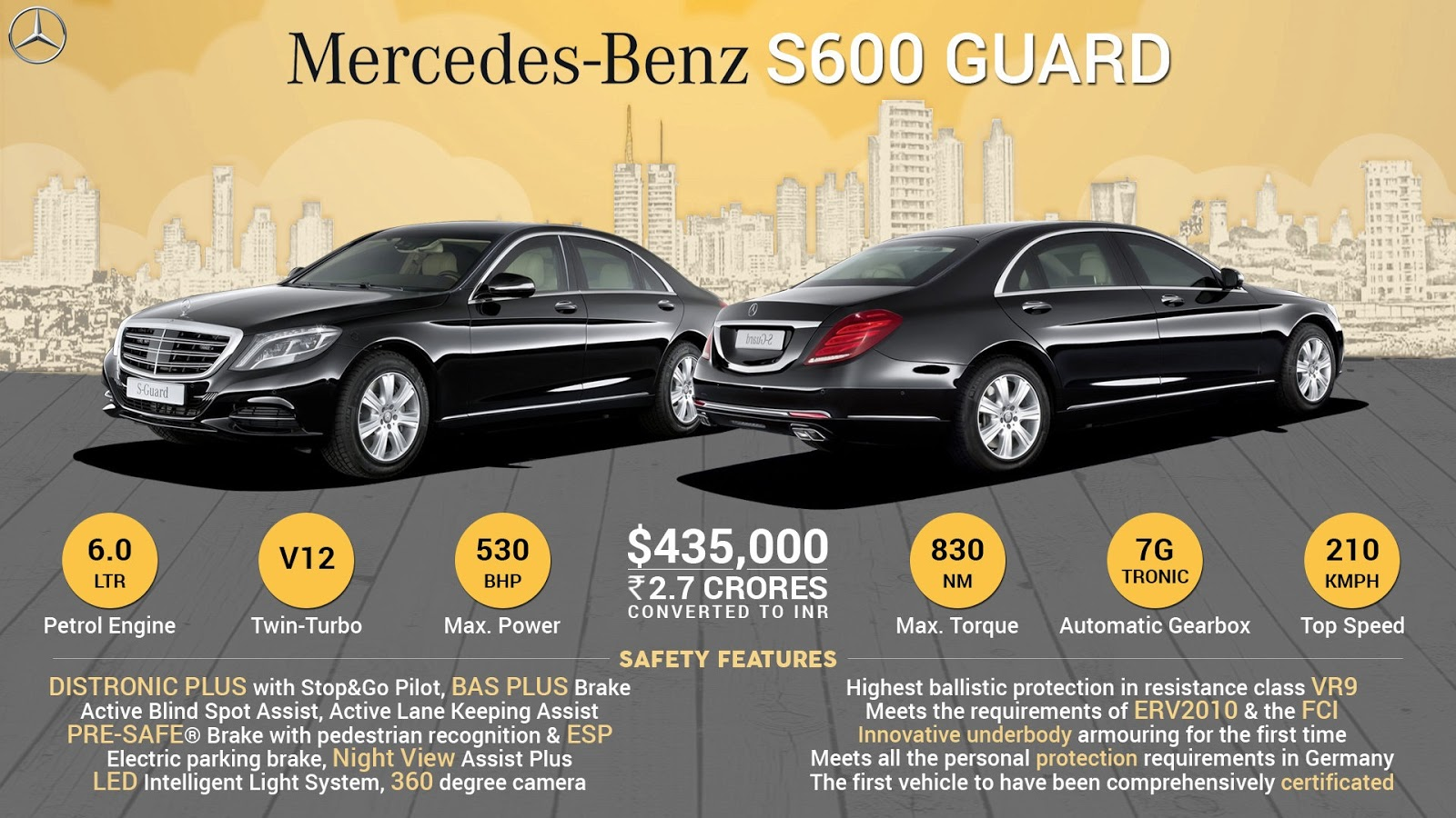 Must Know Facts about Mercedes-Benz S600 Guard | Workshop On Wheelz ...