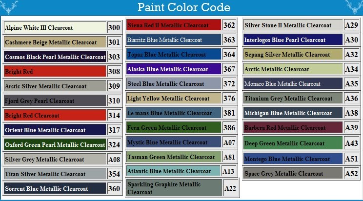 Bmw M3 2014 Paint Code Autos Post
