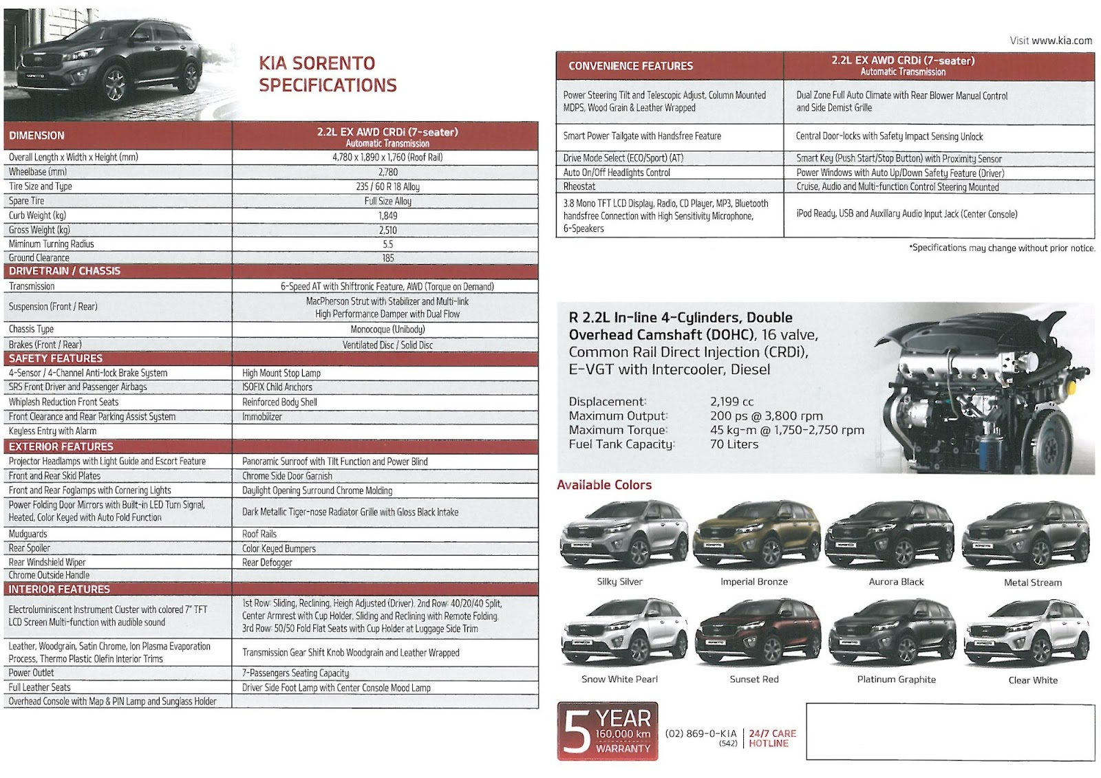 Kia car price list philippines 2016
