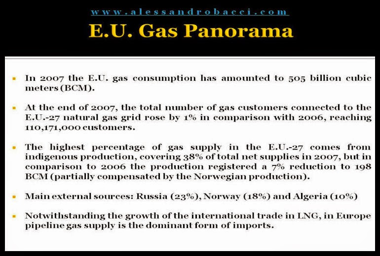 BACCI-Is-the-E.U.-Energy-Policy-Reliable-Facing-the-European-Dependence-on-Russian-Gas-pptx-4-May-2008