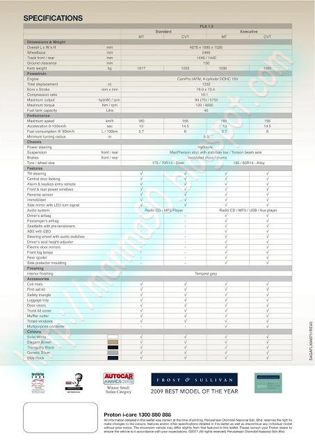 Proton Saga FLX Specification