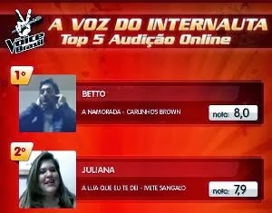 Voz do internauta