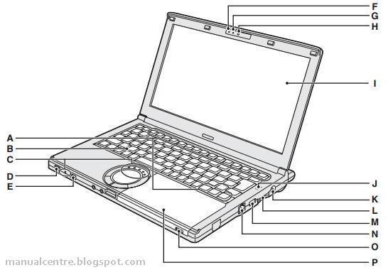 panasonic toughbook cf 52 user manual