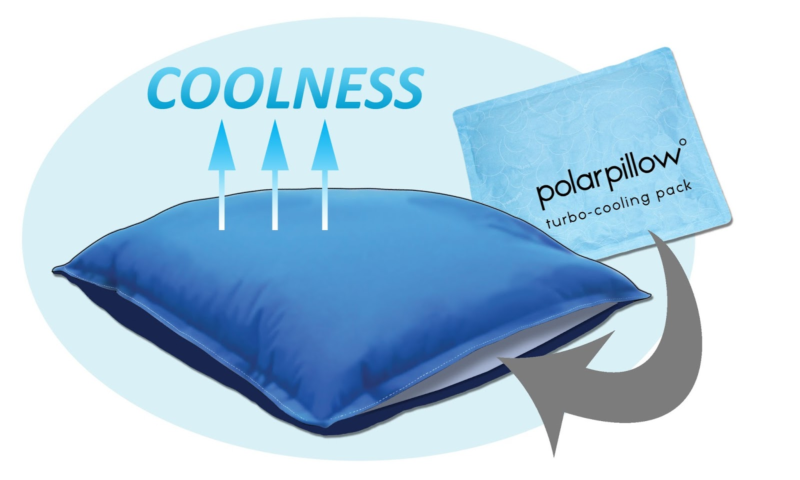 adventures of piglet scooter menopause and the polar With best pillow that stays cold