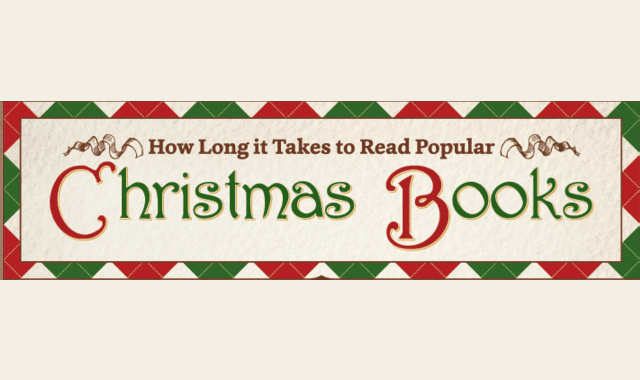 How long it takes kids to read popular Christmas books