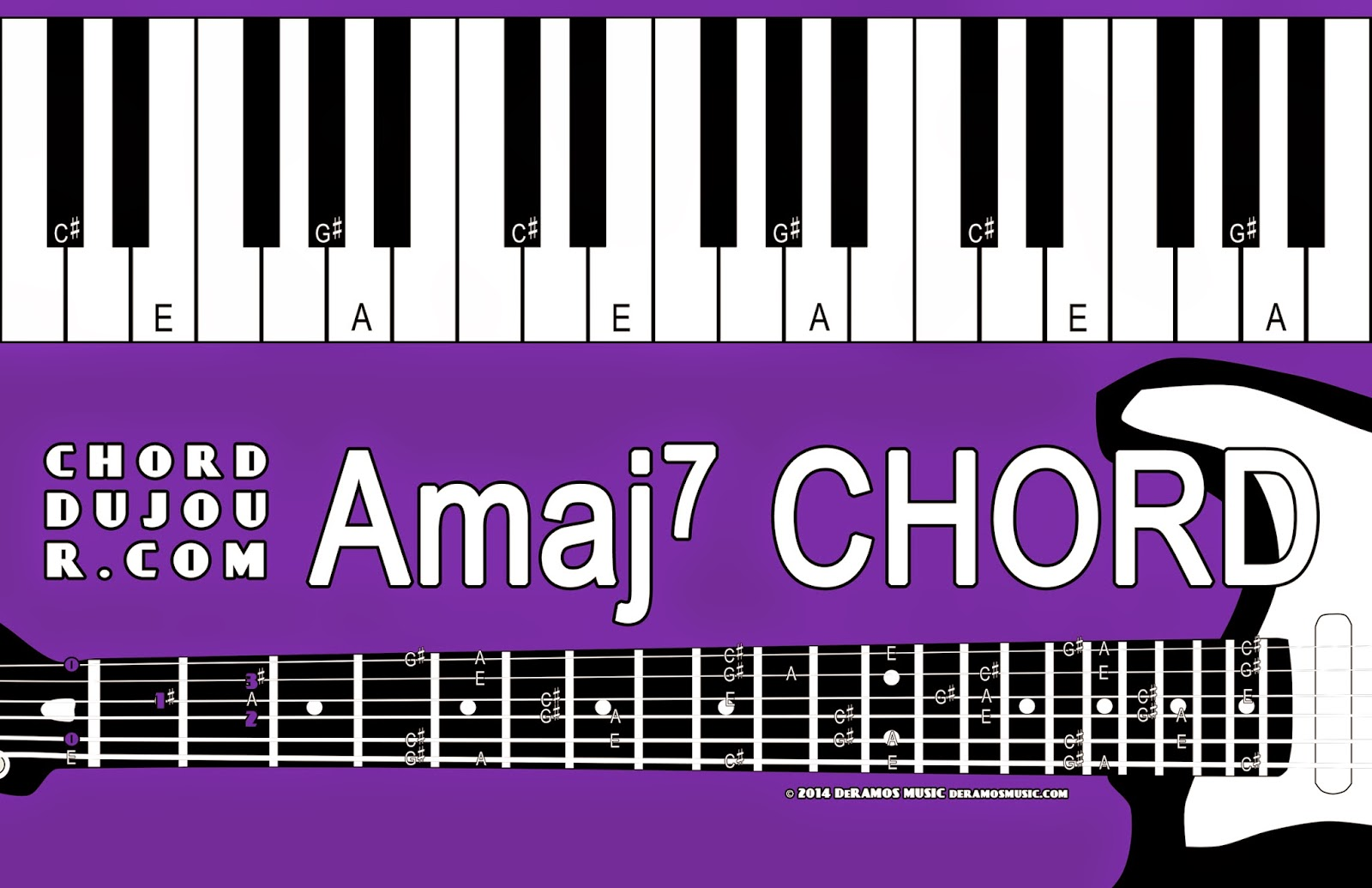 Chord Du Jour November 2014 The Symble A7 Above A Bar It Means We Have To Play Guitarists And Keyboardists Difference Between Major 7th Dominant Is One Note Compare Amaj7 With Spot