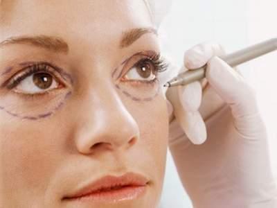 Facial Cosmetic Surgery