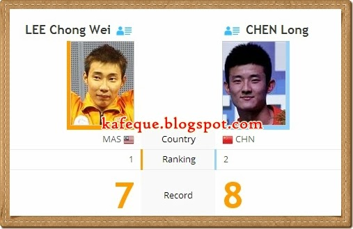 Live Astro Lee Chong Wei vs Chen Long Final Badminton All England 9 Mac 2014
