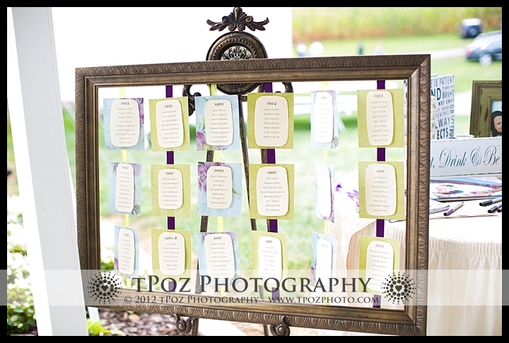 Duke Farm Wedding Reception