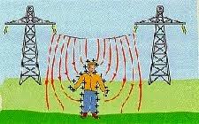 Sobre el peligro de los campos electromagnéticos generados por líneas de alta tensión