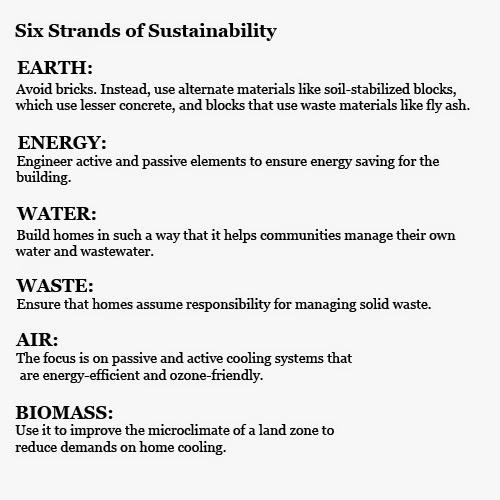 Eco friendly habitats by BCIL