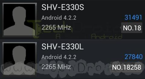 SHV-E330S & SHV-E330L AnTuTu Result