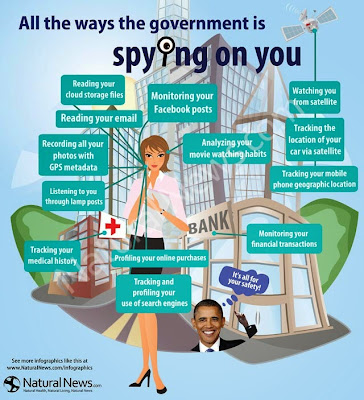 how-government-spies-on-you-secret-govt-