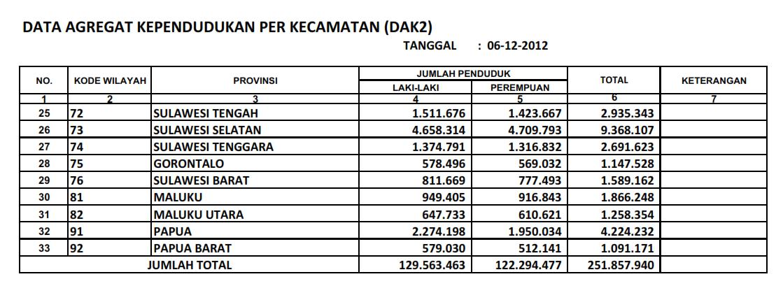 "Bantahan ""Alasan Penolakan Hasil Pilpres oleh Tim Prabowo"